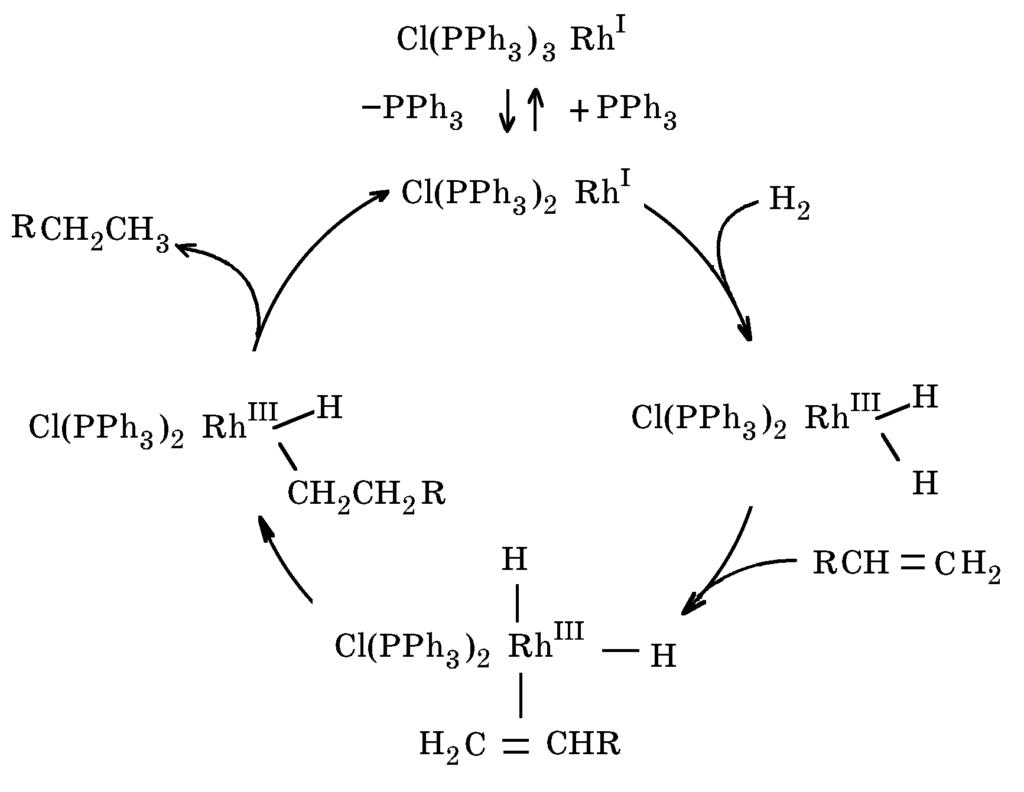 Каталитический цикл реакции гидрирования олефинов на комплексе Уилкинсона