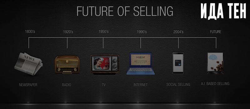 Значение рекламы в современном обществе