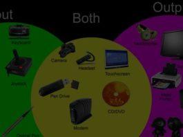 Устройства ввода и вывода информации