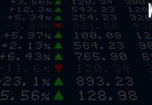Применение сбалансированной системы показателей в экономическом анализе
